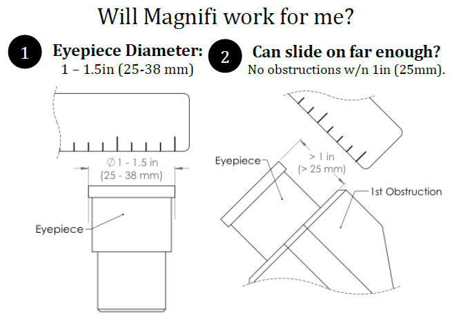Magnifi Fitting Guide